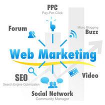 Formations création web Référencement Gestion de projet Web-marketing I-P-W agence web Marseille Aix en Provence en télétravail partout en France
