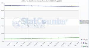 Recherches sur portable et ordi de bureau  I-P-W agence web Marseille Aix en Provence et en télétravail partout en France