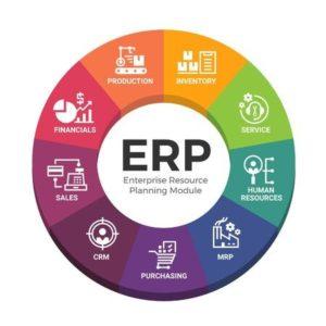 Associer ERP et CRM